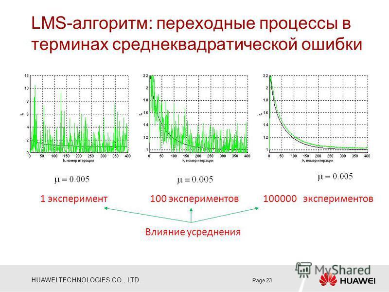 HUAWEI TECHNOLOGIES CO., LTD. LMS-алгоритм: переходные процессы в терминах среднеквадратической ошибки Page 23 1 эксперимент 100 экспериментов 100000 экспериментов Влияние усреднения