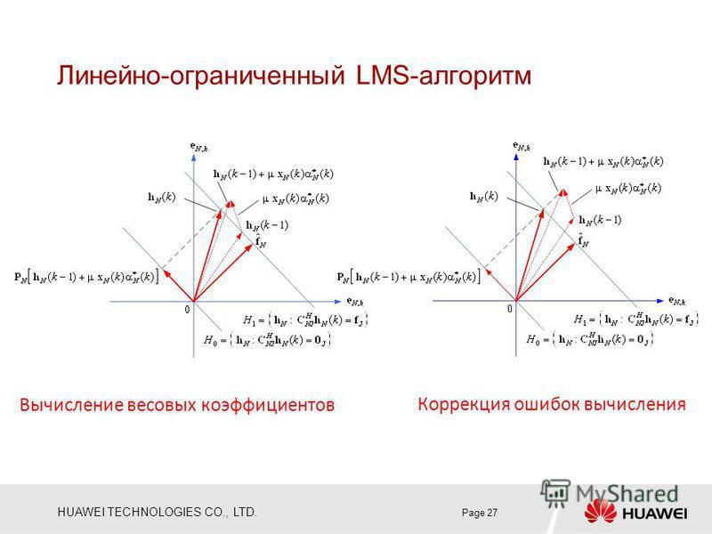 HUAWEI TECHNOLOGIES CO., LTD. Линейно-ограниченный LMS-алгоритм Page 27 Вычисление весовых коэффициентов Коррекция ошибок вычисления