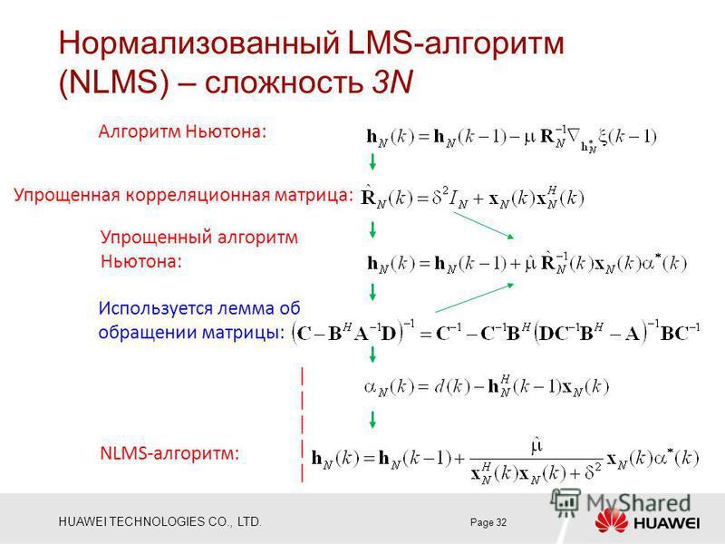 HUAWEI TECHNOLOGIES CO., LTD. Нормализованный LMS-алгоритм (NLMS) – сложность 3N Page 32 Алгоритм Ньютона: Упрощенный алгоритм Ньютона: Упрощенная корреляционная матрица: Используется лемма об обращении матрицы:            NLMS-алгоритм: