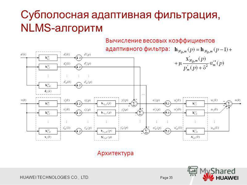 HUAWEI TECHNOLOGIES CO., LTD. Субполосная адаптивная фильтрация, NLMS-алгоритм Page 35 Архитектура Вычисление весовых коэффициентов адаптивного фильтра: