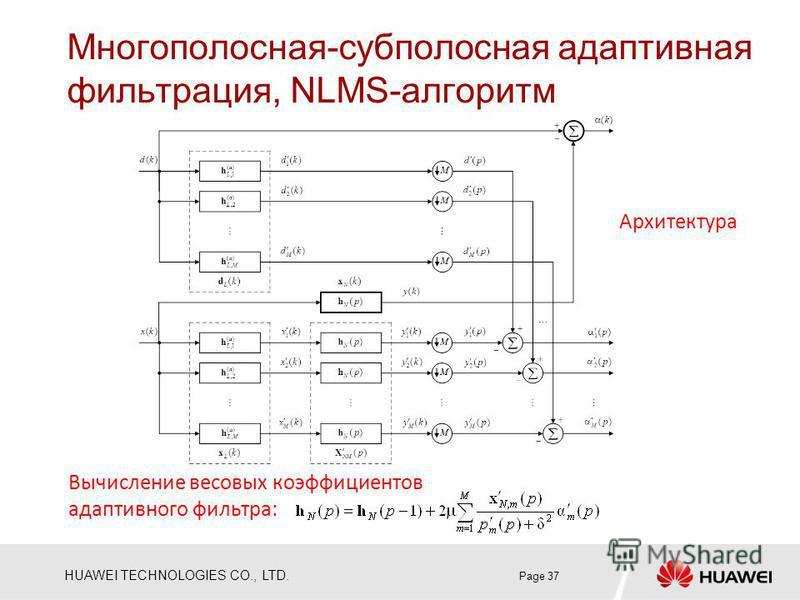 HUAWEI TECHNOLOGIES CO., LTD. Многополосная-субполосная адаптивная фильтрация, NLMS-алгоритм Page 37 Архитектура Вычисление весовых коэффициентов адаптивного фильтра: