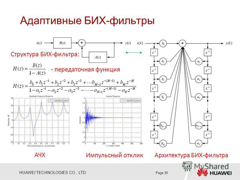 HUAWEI TECHNOLOGIES CO., LTD. Адаптивные БИХ-фильтры Page 39 АЧХ Импульсный отклик Архитектура БИХ-фильтра - передаточная функция Структура БИХ-фильтра:
