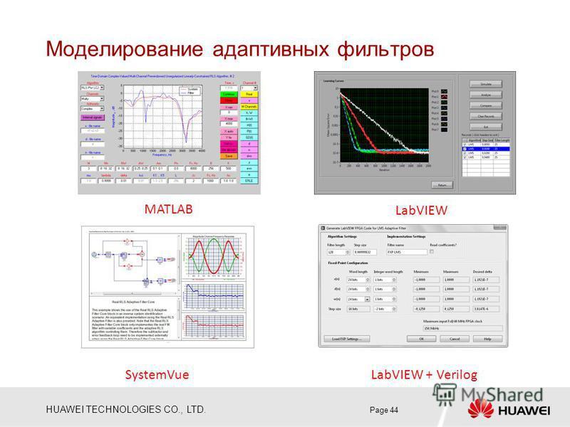 HUAWEI TECHNOLOGIES CO., LTD. Моделирование адаптивных фильтров Page 44 MATLAB LabVIEW LabVIEW + VerilogSystemVue