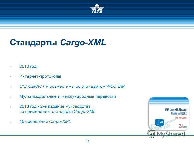 Стандарты Cargo-XML 2010 год Интернет-протоколы UN/ CEFACT и совместимы со стандартом WCO DM Мультимодальные и международные перевозки 2013 год - 2-е издание Руководства по применению стандарта Cargo-XML 15 сообщений Cargo-XML 13