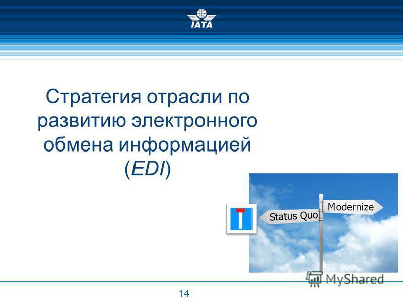 Стратегия отрасли по развитию электронного обмена информацией (EDI) 14 Status Quo Modernize