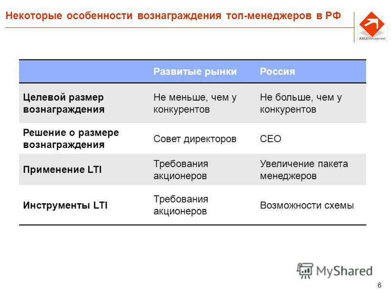 Некоторые особенности вознаграждения топ-менеджеров в РФ 6 Развитые рынки Россия Целевой размер вознаграждения Не меньше, чем у конкурентов Не больше, чем у конкурентов Решение о размере вознаграждения Совет директоровCEO Применение LTI Требования ак