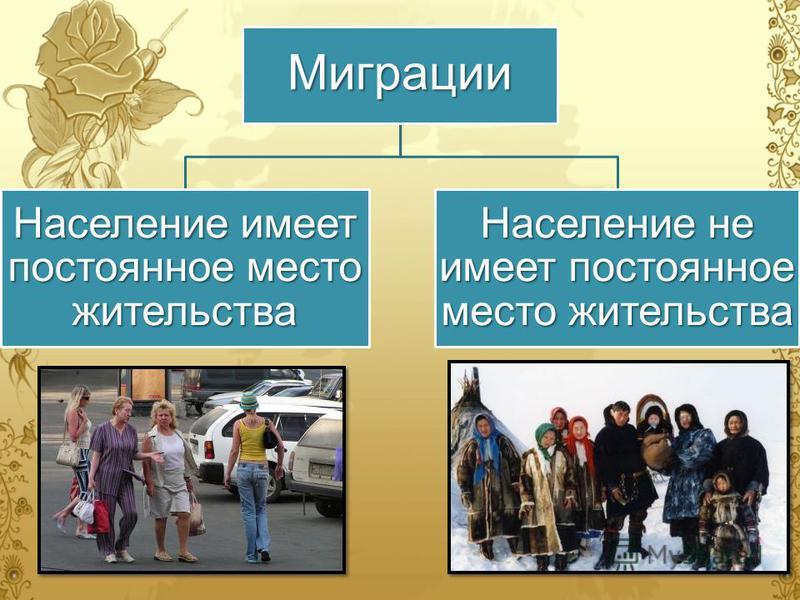 Миграции Население имеет постоянное место жительства Население не имеет постоянное место жительства