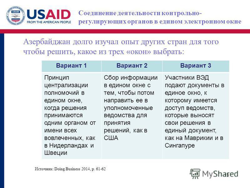 Соединение деятельности контрольно- регулирующих органов в едином электронном окне Азербайджан долго изучал опыт других стран для того чтобы решить, какое из трех «окон» выбрать: Вариант 1Вариант 2Вариант 3 Принцип централизации полномочий в едином о