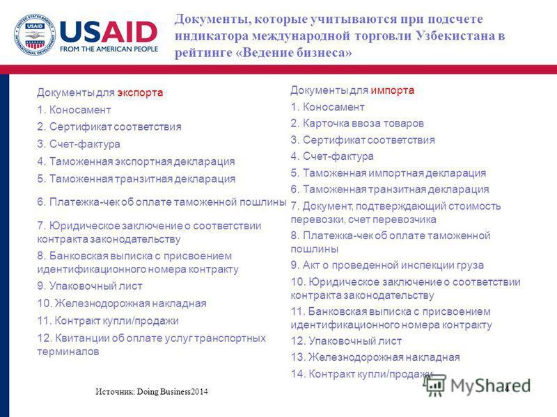 Документы, которые учитываются при подсчете индикатора международной торговли Узбекистана в рейтинге «Ведение бизнеса» Документы для экспорта 1. Коносамент 2. Сертификат соответствия 3. Счет-фактура 4. Таможенная экспортная декларация 5. Таможенная т