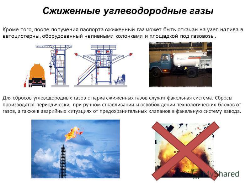 Сжиженные углеводородные газы — СУГ