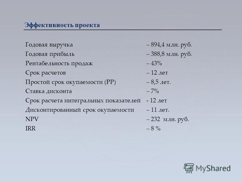 Эффективность проекта Годовая выручка – 894,4 млн. руб. Годовая прибыль – 388,8 млн. руб. Рентабельность продаж – 43% Срок расчетов – 12 лет Простой срок окупаемости (PP) – 8,5 лет. Ставка дисконта – 7% Срок расчета интегральных показателей- 12 лет Д