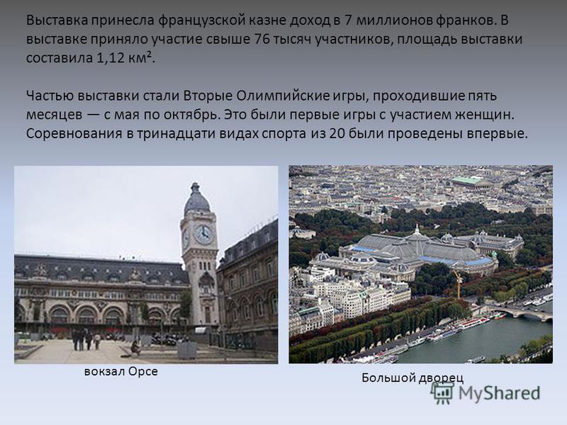 Выставка принесла французской казне доход в 7 миллионов франков. В выставке приняло участие свыше 76 тысяч участников, площадь выставки составила 1,12 км². Частью выставки стали Вторые Олимпийские игры, проходившие пять месяцев с мая по октябрь. Это