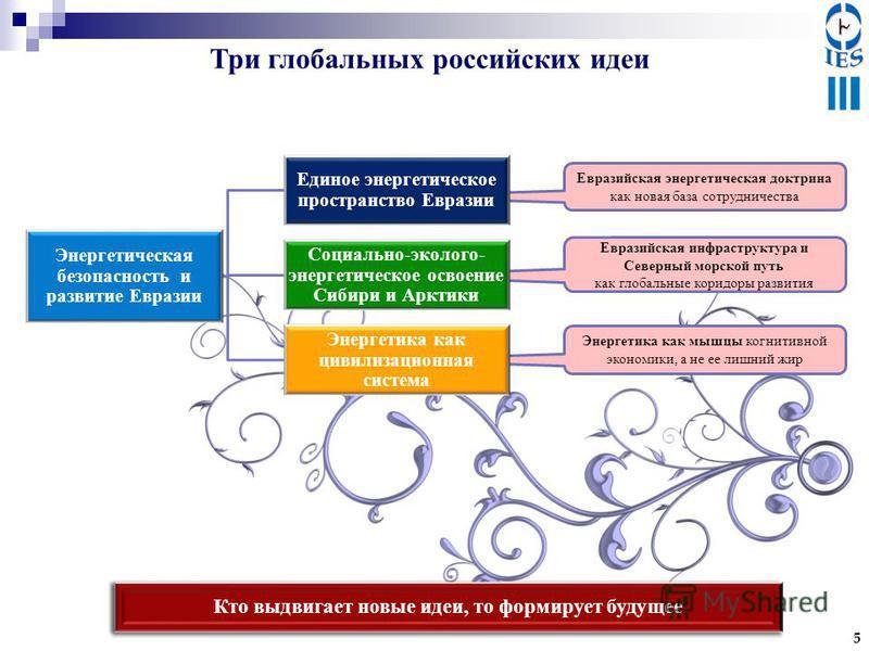 Энергетика как мышцы когнитивной экономики, а не ее лишний жир Евразийская инфраструктура и Северный морской путь как глобальные коридоры развития Евразийская энергетическая доктрина как новая база сотрудничества Три глобальных российских идеи 5 Энер