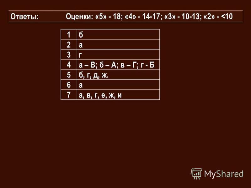 Ответы: Оценки: «5» - 18; «4» - 14-17; «3» - 10-13; «2» -