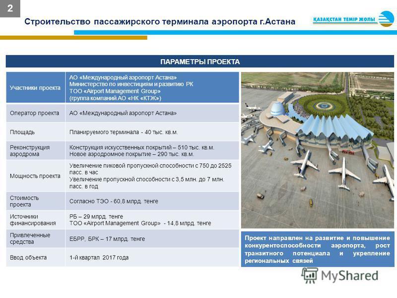 Строительство пассажирского терминала аэропорта г.Астана Проект направлен на развитие и повышение конкурентоспособности аэропорта, рост транзитного потенциала и укрепление региональных связей ПАРАМЕТРЫ ПРОЕКТА Участники проекта АО «Международный аэро