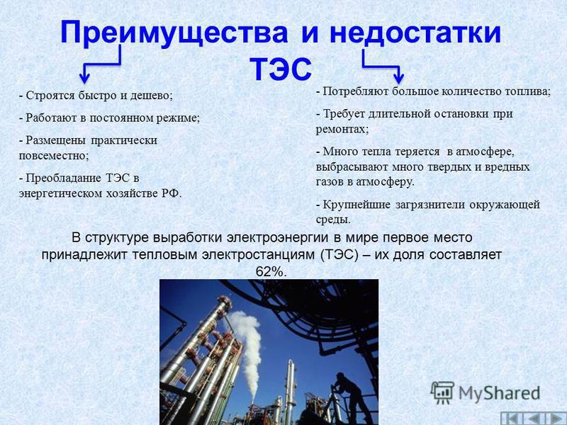 В структуре выработки электроэнергии в мире первое место принадлежит тепловым электростанциям (ТЭС) – их доля составляет 62%. - Строятся быстро и дешево; - Работают в постоянном режиме; - Размещены практически повсеместно; - Преобладание ТЭС в энерге