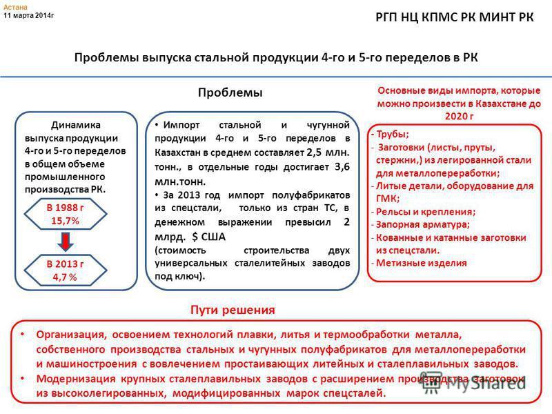 Проблемы выпуска стальной продукции 4-го и 5-го переделов в РК Астана 11 марта 2014 г РГП НЦ КПМС РК МИНТ РК Импорт стальной и чугунной продукции 4-го и 5-го переделов в Казахстан в среднем составляет 2,5 млн. тонн., в отдельные годы достигает 3,6 мл