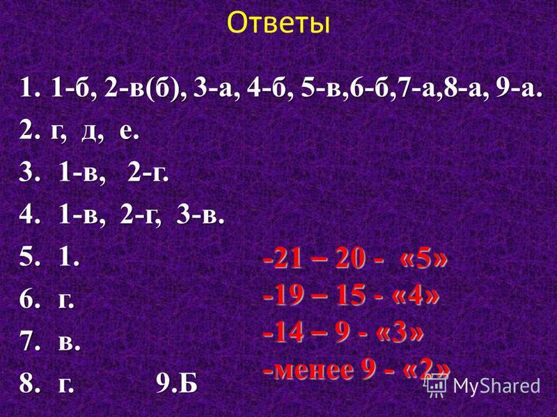 Ответы 1.1-б, 2-в(б), 3-а, 4-б, 5-в,6-б,7-а,8-а, 9-а. 2.г, д, е. 3. 1-в, 2-г. 4. 1-в, 2-г, 3-в. 5. 1. 6. г. 7. в. 8. г. 9. Б -21 – 20 - « 5 » -19 – 15 - « 4 » -14 – 9 - « 3 » -менее 9 - « 2 »
