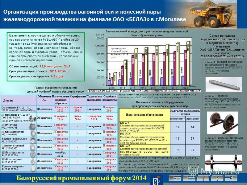 Цель проекта: производство и сборка колесных пар высокого качества РУ1Ш-957-Г в объеме 20 тыс.штук в год (механическая обработка и контроль вагонной оси и колесной пары, сборка колесной пары и буксовых узлов), объединенные единой транспортной системо