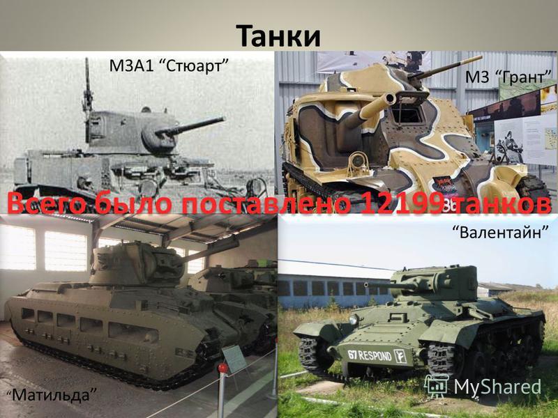 Танки Всего было поставлено 12199 танков М3А1 Стюарт М3 Грант Матильда Валентайн