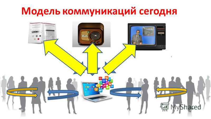 Модель коммуникаций сегодня
