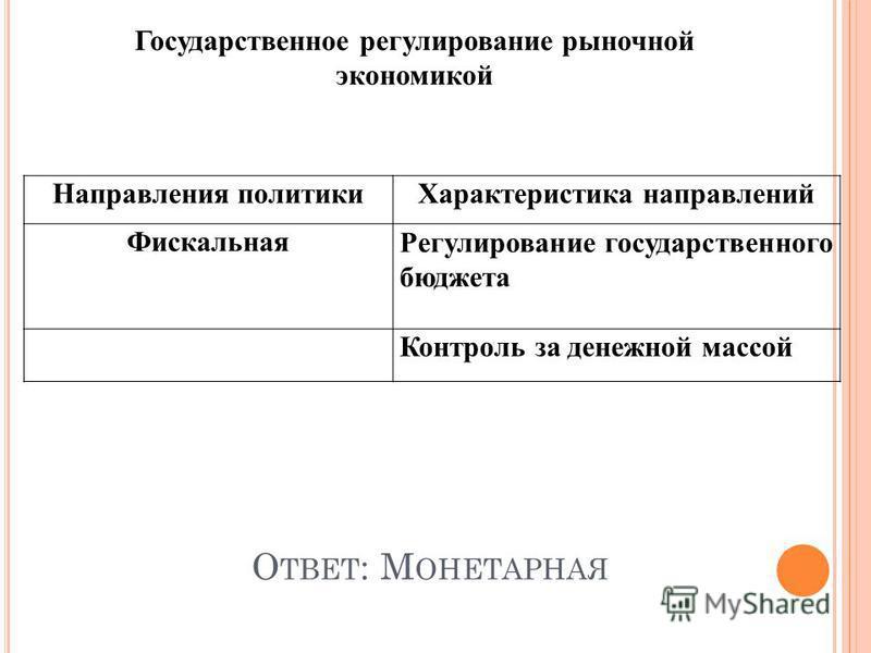 Направления политики Характеристика направлений Фискальная Регулирование государственного бюджета Контроль за денежной массой Государственное регулирование рыночной экономикой О ТВЕТ : М ОНЕТАРНАЯ