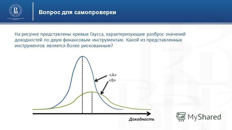 Вопрос для самопроверки На рисунке представлены кривые Гаусса, характеризующие разброс значений доходностей по двум финансовым инструментам. Какой из представленных инструментов является более рискованным? «В» «А» Доходность