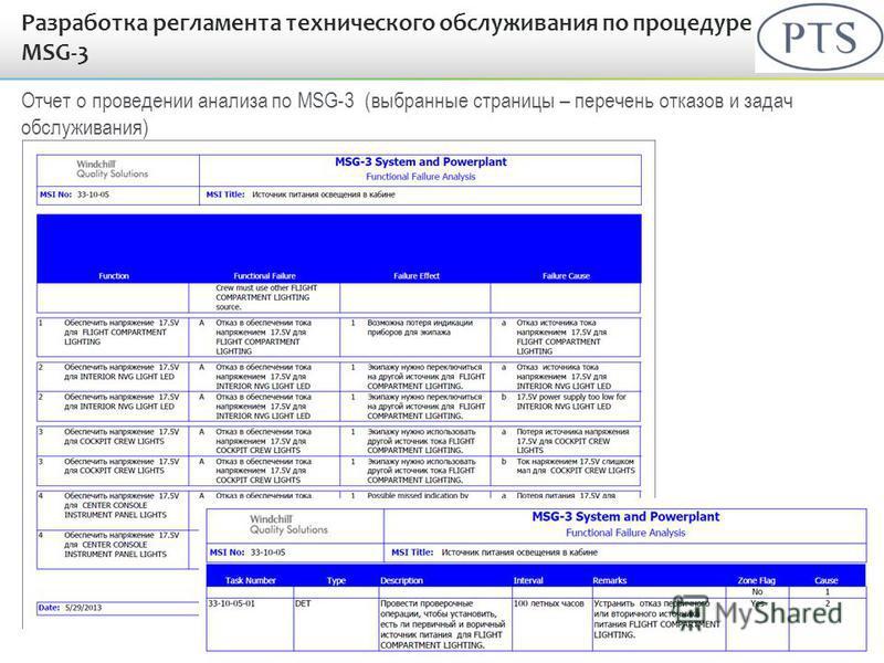 Разработка регламента технического обслуживания по процедуре MSG-3 Отчет о проведении анализа по MSG-3 (выбранные страницы – перечень отказов и задач обслуживания) © 2009 PTC