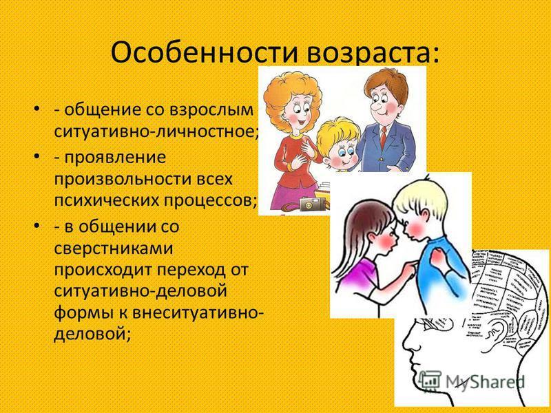 Особенности возраста: - общение со взрослым ситуативно-личностное; - проявление произвольности всех психических процессов; - в общении со сверстниками происходит переход от ситуативно-деловой формы к внеситуативно- деловой;