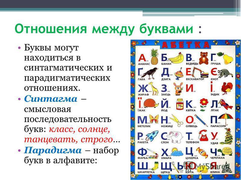 Отношения между буквами : Буквы могут находиться в синтагматических и парадигматических отношениях. Синтагма – смысловая последовательность букв: класс, солнце, танцевать, строго… Парадигма – набор букв в алфавите: