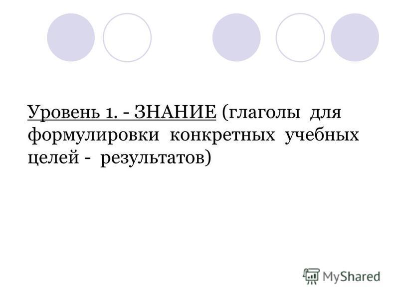Уровень 1. - ЗНАНИЕ (глаголы для формулировки конкретных учебных целей - результатов)