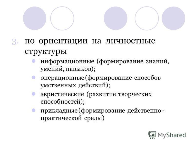 3. по ориентации на личностные структуры информационные (формирование знаний, умений, навыков); операционные (формирование способов умственных действий); эвристические (развитие творческих способностей); прикладные (формирование действенно - практиче