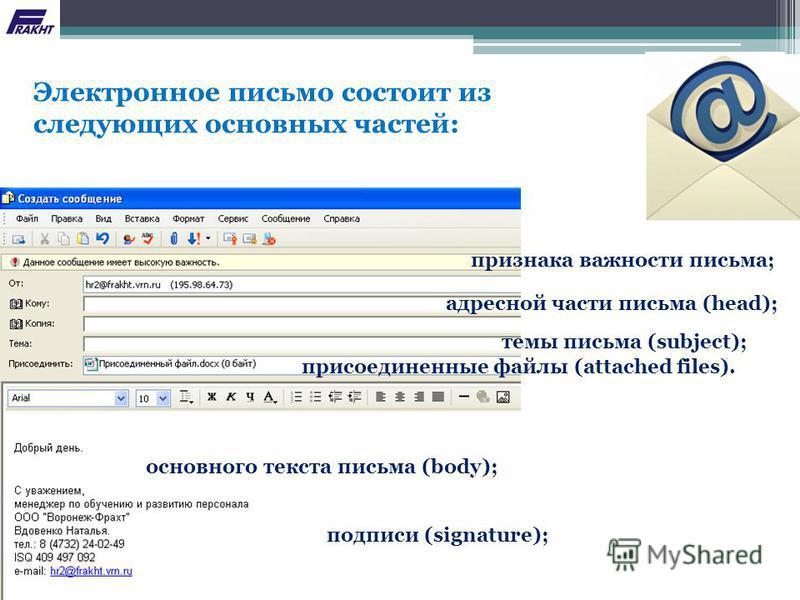 Электронное письмо состоит из следующих основных частей: признака важности письма; темы письма (subject); адресной части письма (head); основного текста письма (body); подписи (signature); присоединенные файлы (attached files).
