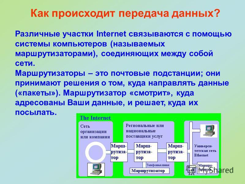 Различные участки Internet связываются с помощью системы компьютеров (называемых маршрутизаторами), соединяющих между собой сети. Маршрутизаторы – это почтовые подстанции; они принимают решения о том, куда направлять данные («пакеты»). Маршрутизатор