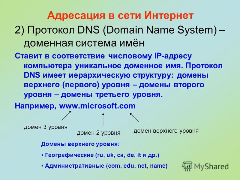 2) Протокол DNS (Domain Name System) – доменная система имён Ставит в соответствие числовому IP-адресу компьютера уникальное доменное имя. Протокол DNS имеет иерархическую структуру: домены верхнего (первого) уровня – домены второго уровня – домены т