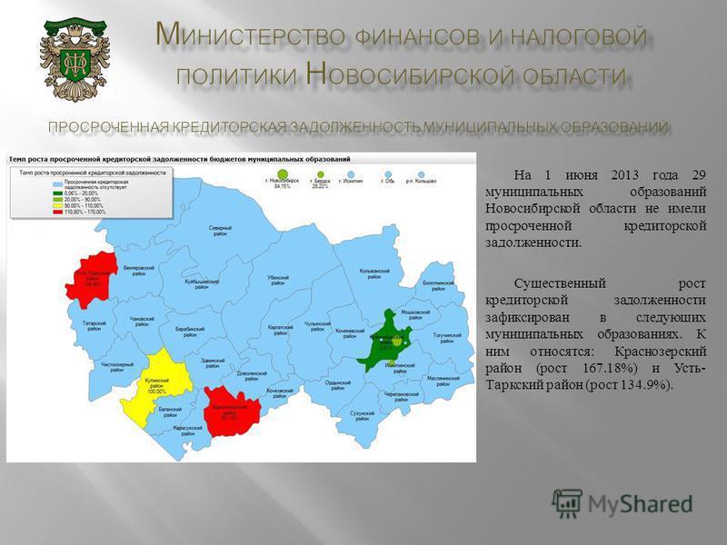 На 1 июня 2013 года 29 муниципальных образований Новосибирской области не имели просроченной кредиторской задолженности. Существенный рост кредиторской задолженности зафиксирован в следующих муниципальных образованиях. К ним относятся : Краснозерский