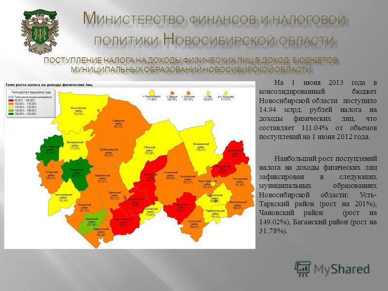 На 1 июня 2013 года в консолидированный бюджет Новосибирской области поступило 14.94 млрд. рублей налога на доходы физических лиц, что составляет 111.04% от объемов поступлений на 1 июня 2012 года. Наибольший рост поступлений налога на доходы физичес