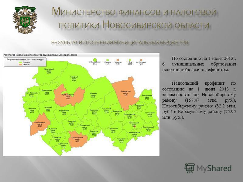 По состоянию на 1 июня 2013 г. 6 муниципальных образования исполнили бюджет с дефицитом. Наибольший профицит по состоянию на 1 июня 2013 г. зафиксирован по Новосибирскому району (157.47 млн. руб.), Новосибирскому району (82.2 млн. руб.) и Карасукском