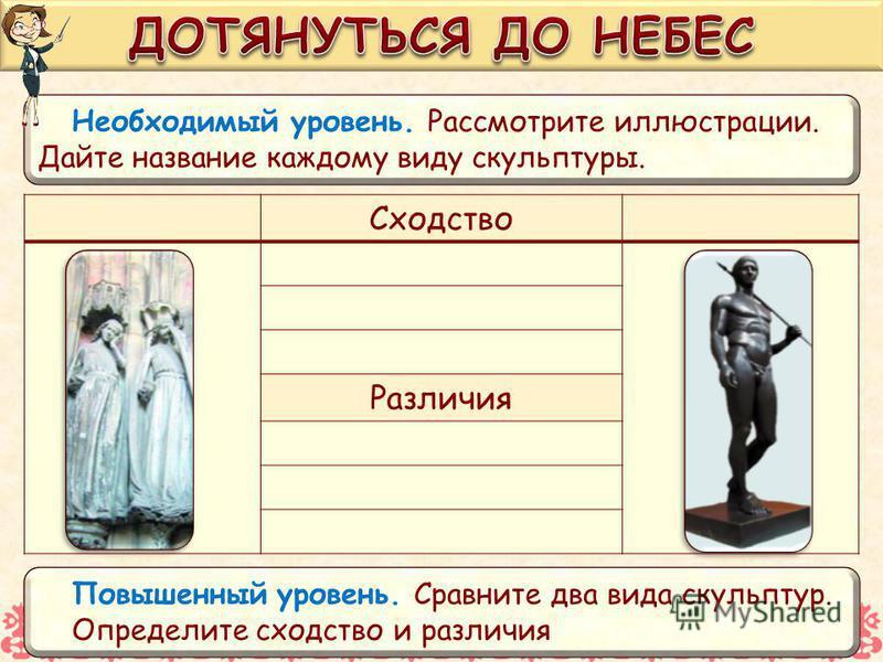 Сходство Различия Необходимый уровень. Рассмотрите иллюстрации. Дайте название каждому виду скульптуры. Повышенный уровень. Сравните два вида скульптур. Определите сходство и различия