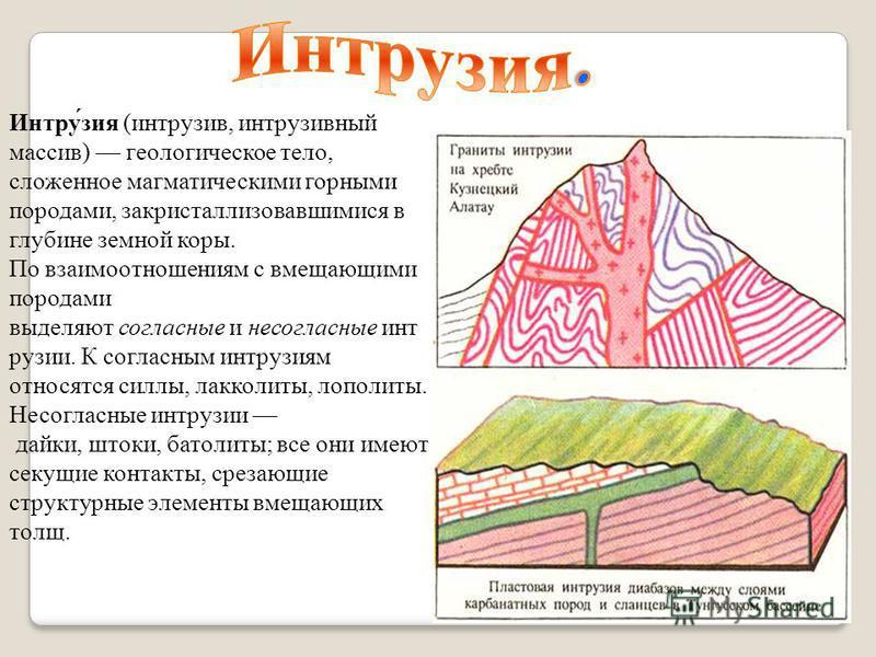Интру́зия (интрузив, интрузивный массив) геологическое тело, сложенное магматическими горными породами, закристаллизовавшимися в глубине земной коры. По взаимоотношениям с вмещающими породами выделяют согласные и несогласные интрузии. К согласным инт
