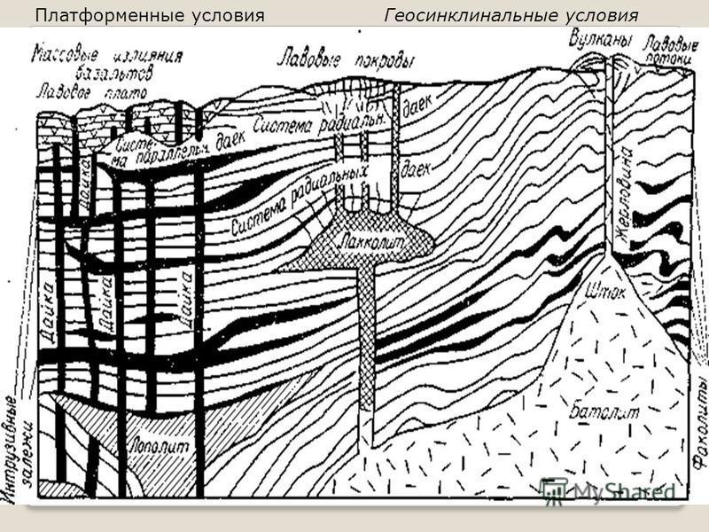 Платформенные условия Геосинклинальные условия
