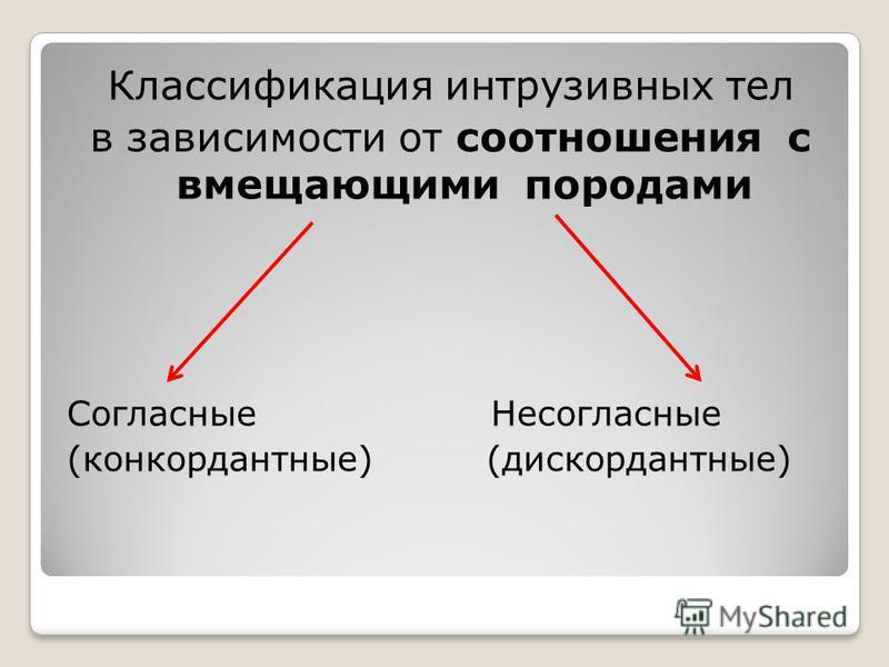 Классификация интрузивных тел в зависимости от соотношения с вмещающими породами Согласные Несогласные (конкордантные) (дискордантные)