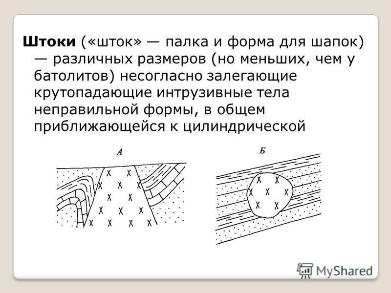 Штоки («шток» палка и форма для шапок) различных размеров (но меньших, чем у батолитов) несогласно залегающие крутопадающие интрузивные тела неправильной формы, в общем приближающейся к цилиндрической