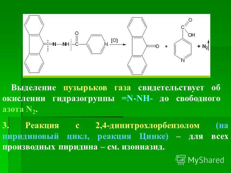 Выделение пузырьков газа свидетельствует об окислении гидразогруппы =N-NH- до свободного азота N 2. 3. Реакция с 2,4-динитрохлорбензолом (на пиридиновый цикл, реакция Цинке) – для всех производных пиридина – см. изониазид.