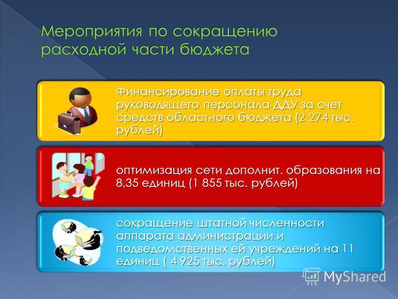 Финансирование оплаты труда руководящего персонала ДДУ за счет средств областного бюджета (2 274 тыс. рублей) оптимизация сети дополнит. образования на 8,35 единиц (1 855 тыс. рублей) сокращение штатной численности аппарата администрации и подведомст
