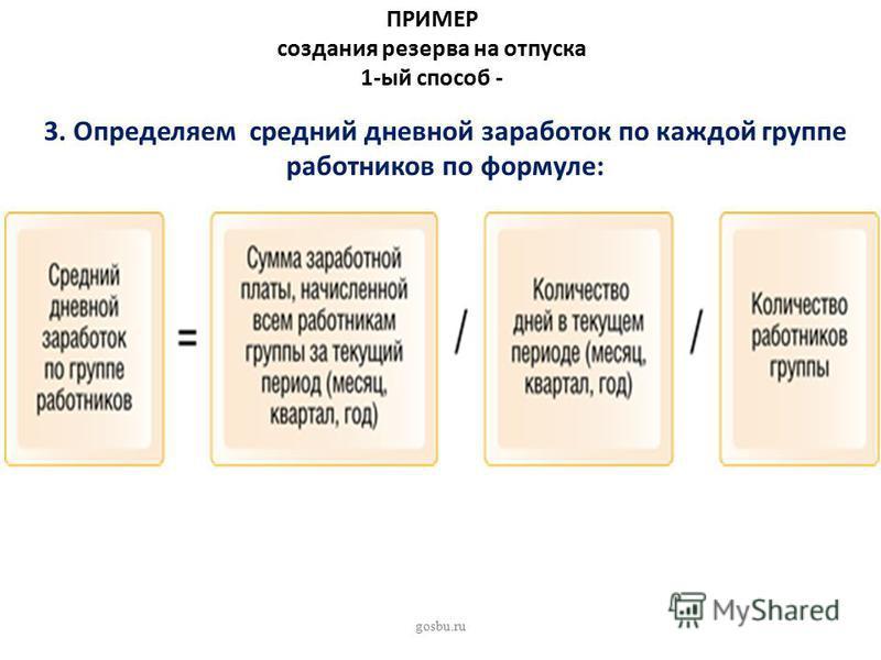 ПРИМЕР создания резерва на отпуска 1-ый способ - 3. Определяем средний дневной заработок по каждой группе работников по формуле: gosbu.ru