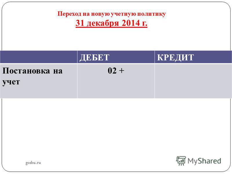 Переход на новую учетную политику 31 декабря 2014 г. gosbu.ru ДЕБЕТКРЕДИТ Постановка на учет 02 +