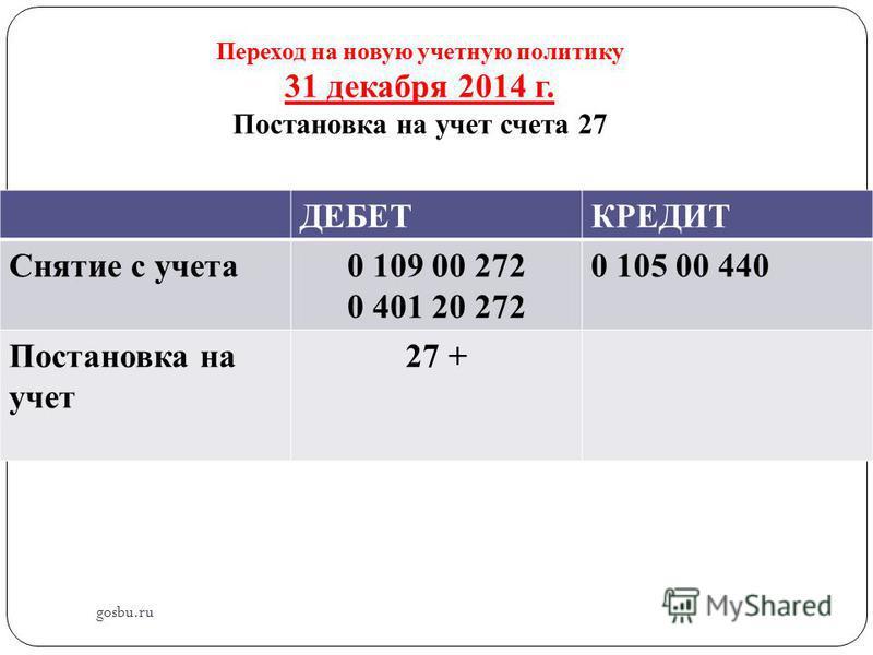 Переход на новую учетную политику 31 декабря 2014 г. Постановка на учет счета 27 gosbu.ru ДЕБЕТКРЕДИТ Снятие с учета 0 109 00 272 0 401 20 272 0 105 00 440 Постановка на учет 27 +