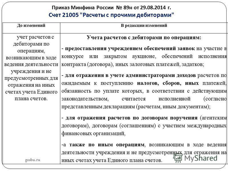 Приказ Минфина России 89 н от 29.08.2014 г. Счет 21005