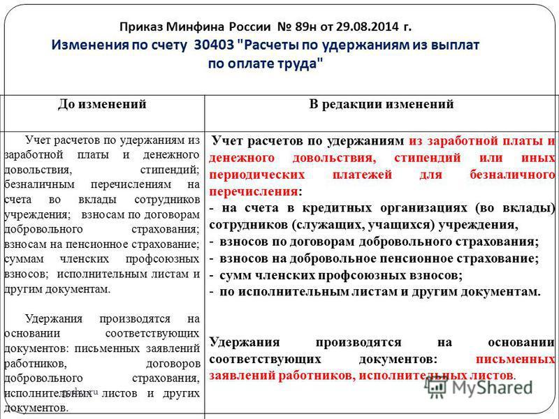 Приказ Минфина России 89 н от 29.08.2014 г. Изменения по счету 30403